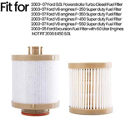 ford 6 0 liter fuel filter - dodge.zagato.kidscostumes.club  diagram source