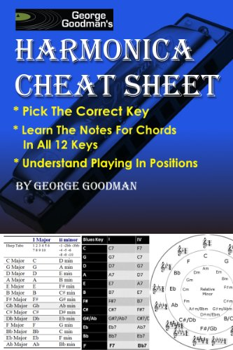 - George Goodman's Harmonica Cheat Sheet