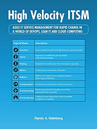 amazon com high velocity itsm agile it service management for