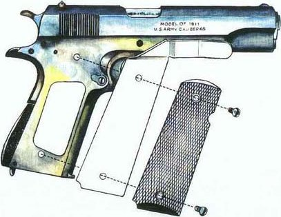 The Original Concealed Carry Clipdraw for Colt 1911 FullSize