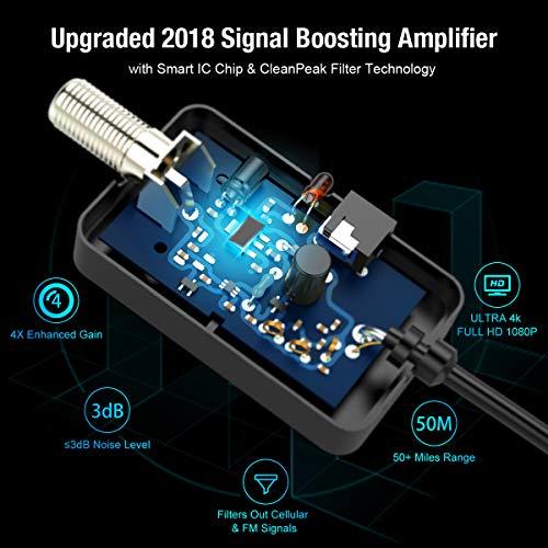 Buy indoor hdtv antenna best buy