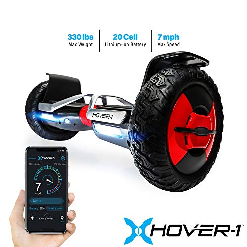 Hover-1 Beast All-Terrain Hoverboard Electric Scooter – Deal