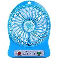 LOUSHI Portable Rechargeable LED Fan air Cooler Mini Operated Desk USB 18650 Battery BU