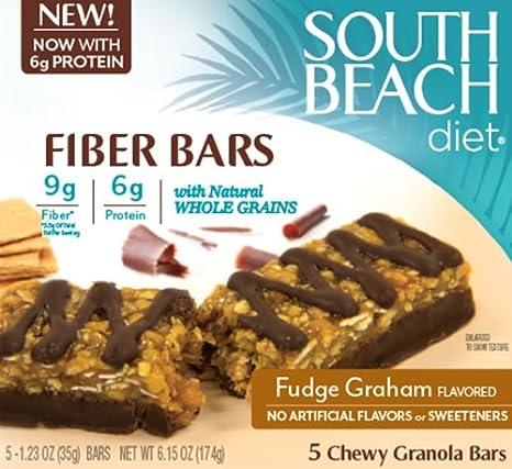 dark chocolate on south beach diet