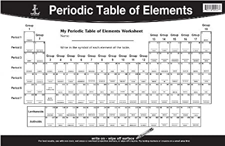 Amazon.com: Periodic Table of Elements Placemat (Revised Jan. 2012 ...