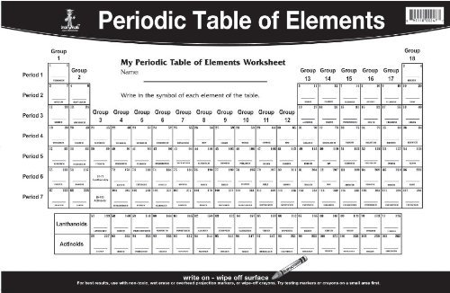 Amazon periodic table of elements placemat revised jan 2012 amazon periodic table of elements placemat revised jan 2012 home kitchen urtaz Image collections