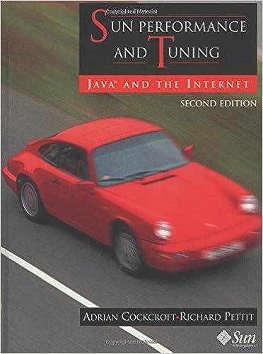 Java Performance Tuning Pdf
