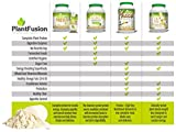 PlantFusion-Complete-Protein-Powder-Vanilla-Bean-No-Soy-or-Rice-30-Servings-21g-Protein-2lb-Tub