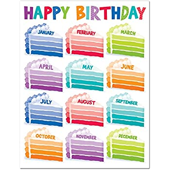 Creative Teaching Press Chart Painted Palette Happy Birthday 1125