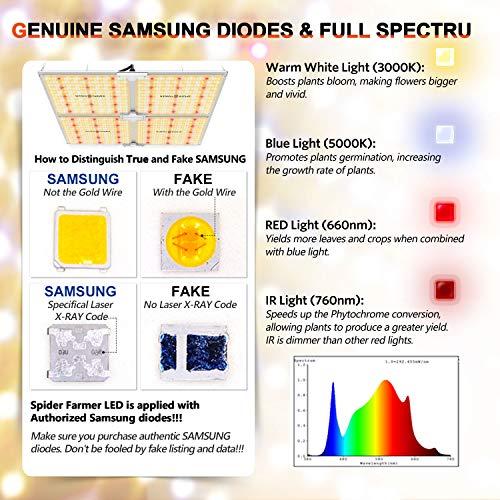 3000K//5000K Samsung LM301B Full Spectrum LED Grow Light IR