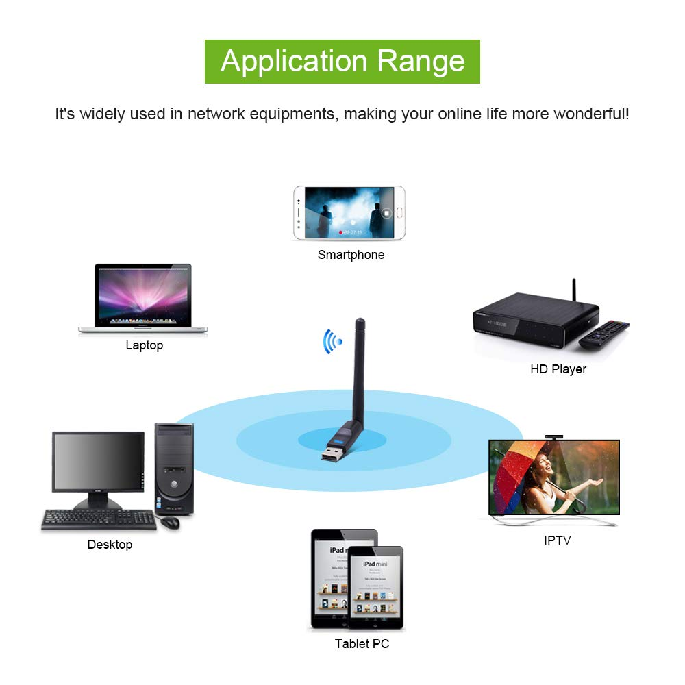 Superwang Wireless Wifi USB Dongle Stick RT5370 150Mbps For Aura Hd MAG 250  254 255 260 270 275 Iptv OTT Box