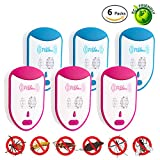 Multiple Frequency Ultrasonic Pest Repeller-Flightbird Electronic Pest Control Repellents Plug In With Night Light for Mosquitoe,Mice,Roach,Fly,Spider,Bug,Ant,Flea-No More Mouse Trap,Spray & Oil