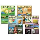 McDonald Publishing Exploring Ancient Civilizations Teaching Poster Set