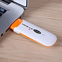 Tiptiper USB Router Router USB 3G Wifi Router Mini Portable USB 3G Wifi Router Mobile Device Wireless Support SIM Card