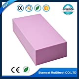 Big Cleaning Sponge Super absorbent Water Thicken 17.5×7.5×3.5 cm Suction-Block Use For Household Car Wash Boots Shoes and Industry Clean dust and dirt furniture bathtub bathroom (Pink)
