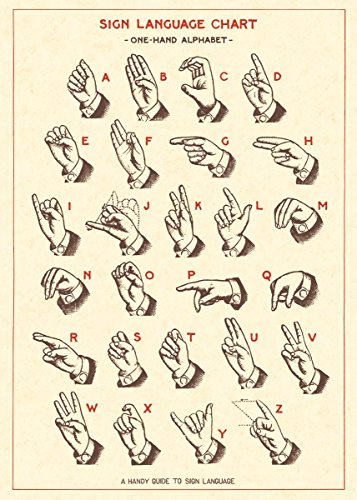 Cavallini Papers & Co. Inc, Sign Language Chart, 20x28 inches (WRAP/SIG) ()