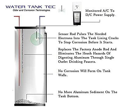 "ICCP Protection System For Home Water Heater Tanks 13 - 105 Gallons. Stops ""Rotten Egg"" Hot Water Odor. Total Stainless Steel/Titanium Construction. No Plastic Parts Used In Construction."
