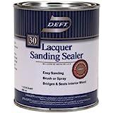 DEFT/PPG ARCHITECTURAL FIN DFT015/04 QT Lacquer Sand Sealer