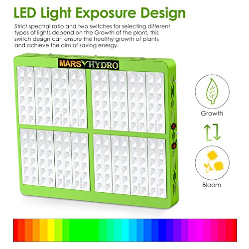 Mars Hydro Reflector 960w LED Grow Light Full Spectrum for Indoor Plants Veg and Flower Hydroponics Greenhouse Gardening