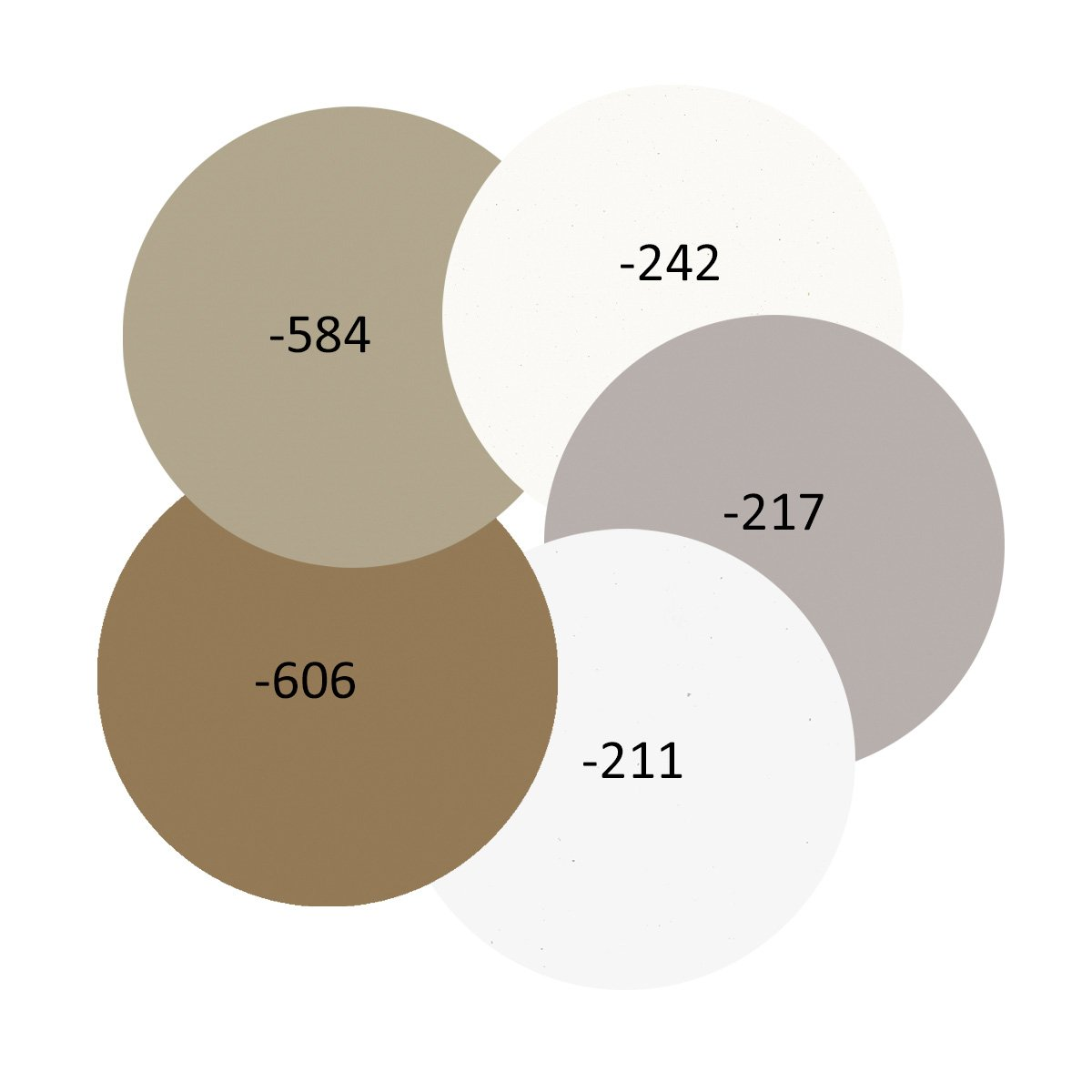 297/x 210/mm colore: Betulla 25 Bogen birch Artoz Green Line carta arco////DIN A4 Fiera di novit/à 2015
