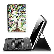 iPad mini Case - Fintie Blade X1 iPad mini 3 / iPad mini 2 / iPad mini Keyboard Case, Ultra Slim Shell Lightweight Stand Cover with Magnetically Detachable Wireless Bluetooth Keyboard, Love Tree