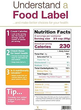Amazon.com: NUEVO sello de alimentos – Póster de nutrición ...
