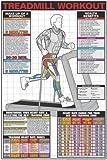 """Treadmill Workout 24"""" X 36"""" Laminated Chart"""