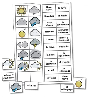 Wildgoose Education Sp3028 Spanish Magnetic Weather Symbol Pack Of