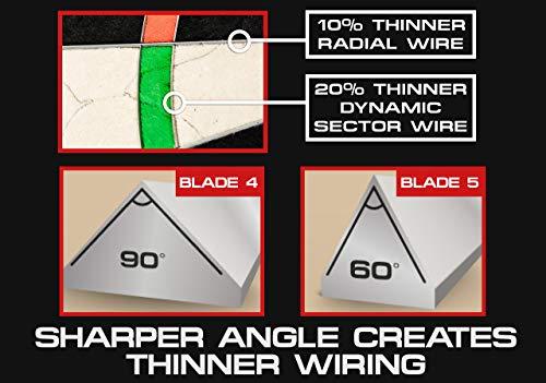 Winmau Blade 5 Dartboard with Wiring and