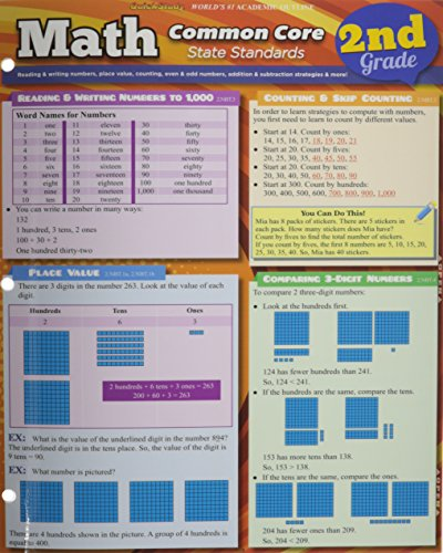 Math Common Core 2Nd Grade