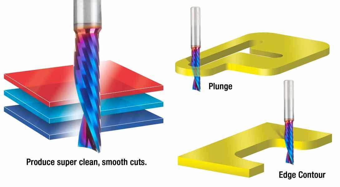 Amana Tool 51504-K Solid Carbide CNC Spektra Extreme Tool Life Coated Spiral O Flute