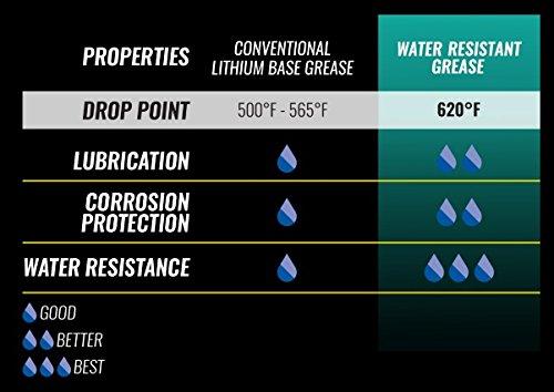 WD-40 Specialist Marine-Grade Water Resistant Grease, 14 OZ - Buy
