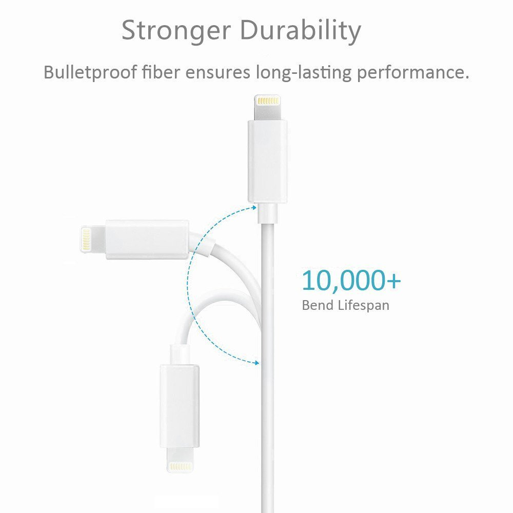 Lightning To Hdmi Adapter Cable 1080p Dvc Wiring Diagram Infinity Digital Av Sync Screen Connector With Charging Port For Select