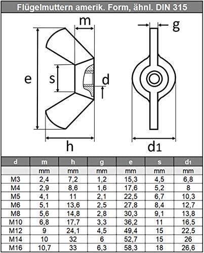 M14 Flügelmuttern Edelstahl A4 DIN 315 amerikanische Form Flügelmutter V4A