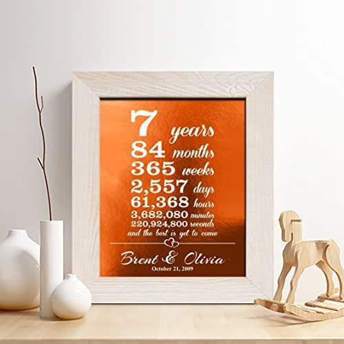 7th Wedding Anniversary Gift Ideas For Her