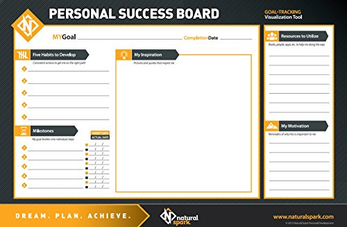 GOAL PLANNING AND GOAL ACHIEVEMENT POSTER – Visualize Goa...