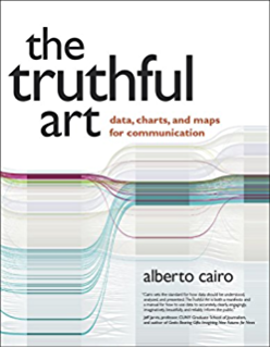 Amazon storytelling with data a data visualization guide for the truthful art data charts and maps for communication fandeluxe Gallery