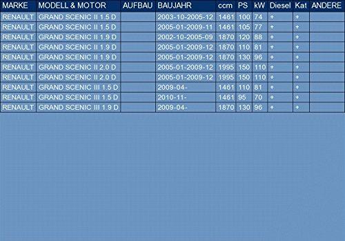 f/ür GRAND SCENIC II GRAND SCENIC III 1.5 D 1.9 D 2.0 D 2002-2009 ETS-EXHAUST 3327 Endtopf Auspuff