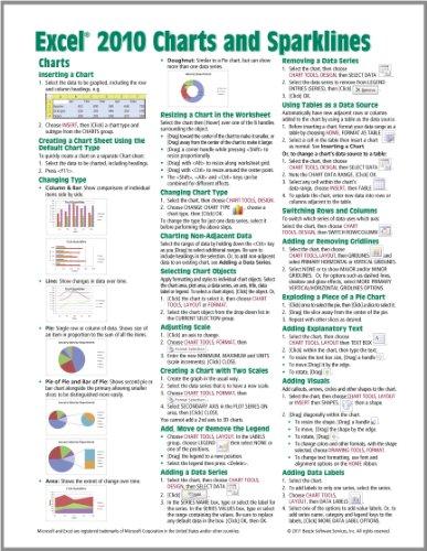 Excel Charts: Amazon.com