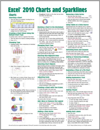 Microsoft Excel 2010 Charts & Sparklines Quick Reference Guide (Cheat Sheet of Instructions, Tips & Shortcuts -