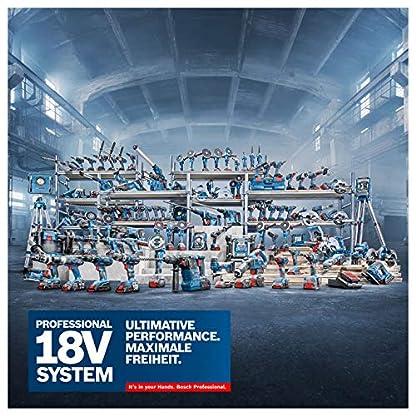 Bosch Professional 18V System Akku LED-Baustellenlampe GLI 18V-2200 C (max. Helligkeit 2.200 Lumen, Connect Ready, ohne Akkus und Ladegerät, im Karton) 2