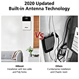 HiBoost Cell Phone Signal Booster for Home and