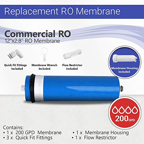 (Max Water Reverse Osmosis Commercial Membrane kit 200 GPD w/Flow restrictor, Check Valve)