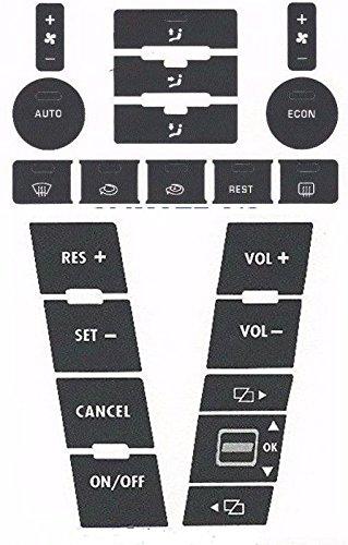 Kit A/c - 7