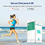 NURSAL Smart Body Fat Scale, Home Bluetooth APP
