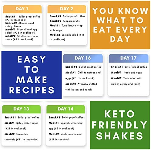 "21 Day Keto Challenge Pack with Meal Plan| Keto Cheat Sheets for Beginners Big Size 8""x11"" Laminated 