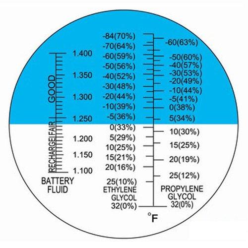 Brix Chart Ibovnathandedecker