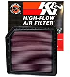 K&N 33-2456 High Performance Replacement Air Filter
