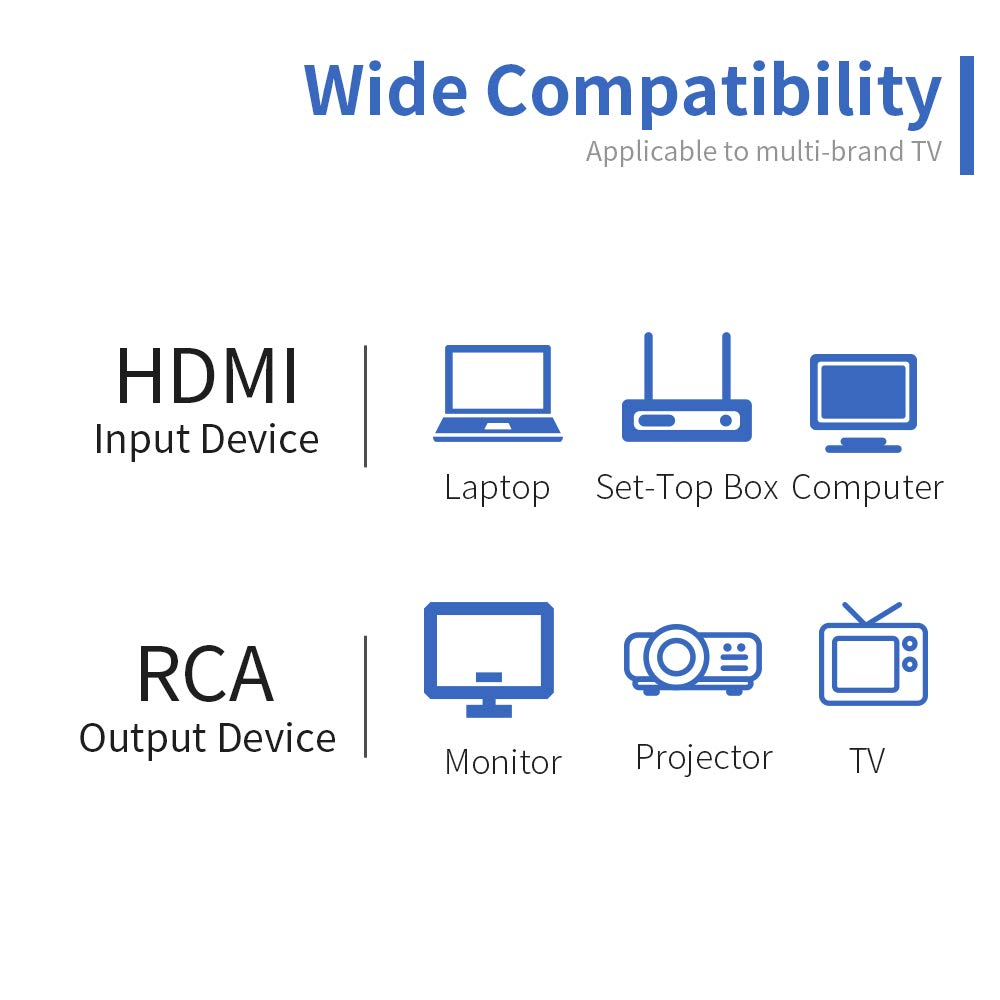 NO Signal Conversion Function One-Way Transmission HDMI-to-RCA-Cable-Adapter GENUIE HDMI to RCA Cable 1080P Adapter HDMI Male to 3 RCA Video Audio AV Converter Adapter Transmitter for TV HDTV DVD