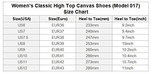 Canvas Story Womens Classic Striped Fashion Custom Rainbow Shark2 Shark Shoes Sneaker D Teeth 8xqAdwnY